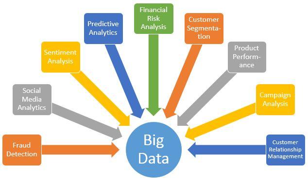 Top 12 Small and Medium-Sized Enterprise (SME) Big Data Companies ...