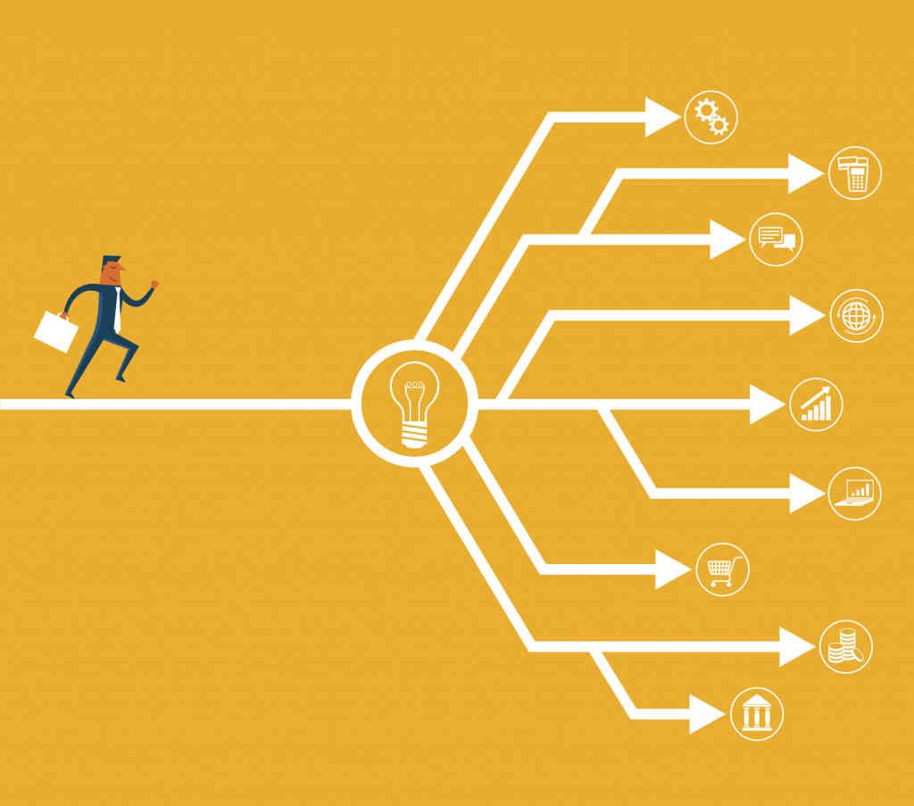 Guide to Market Analysis for B2B Business Growth | Technavio Blog